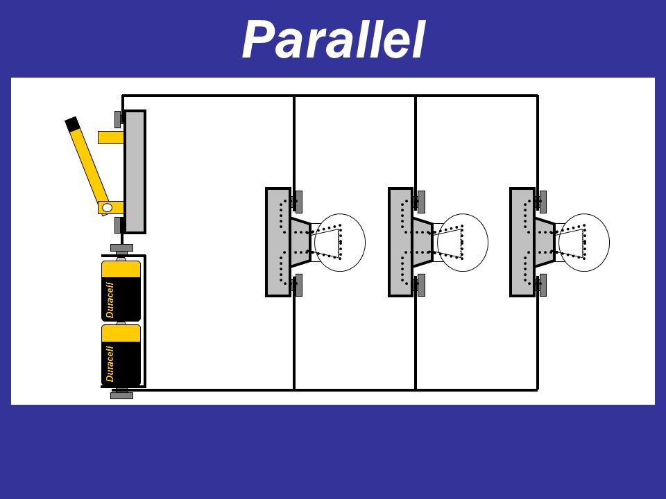 Parallel Duracell