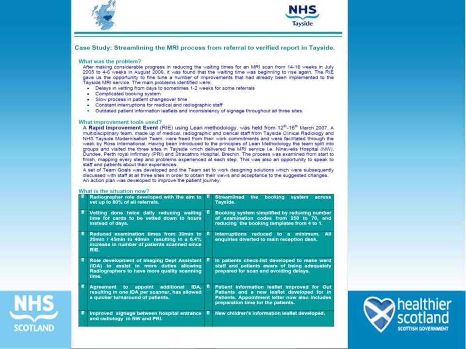 Levitra Patient Information Leaflets