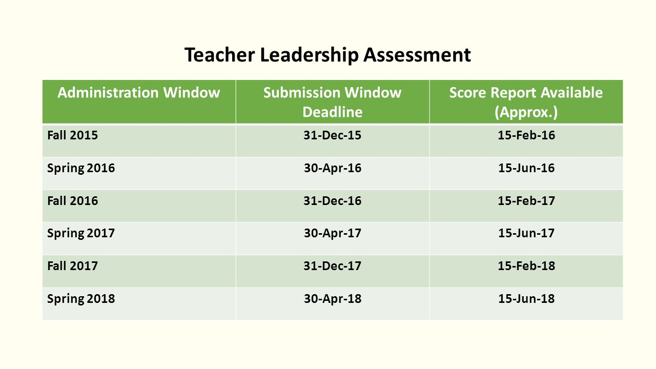 Georgia professional standards commission understanding current 20 teacher leadership xflitez Image collections