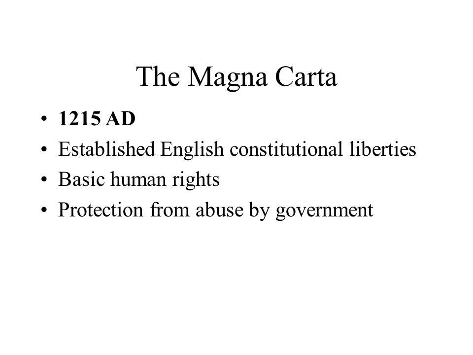 human rights magna carta