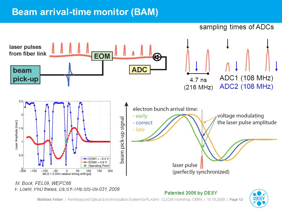 sar adc thesis Successive approximation register analog-to-digital converters, better known as sar adcs, are a versatile class of analog-to-digital converters that produce a digital (discrete time) representation of.