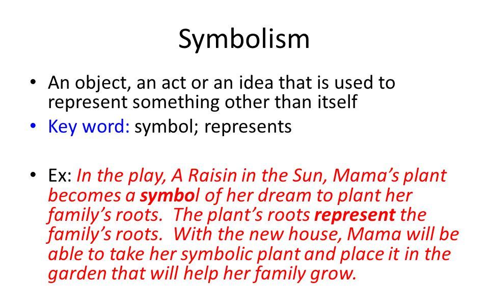 Symbolism Sun Symbol Symbolism Ka Bull Alphabet Ankh Symbolism