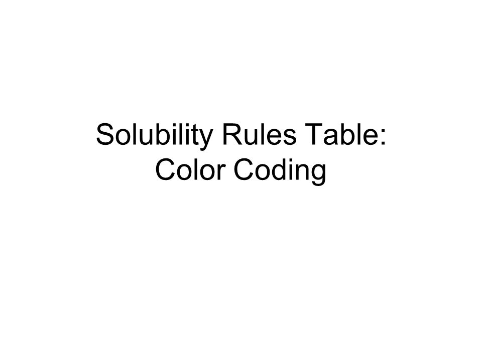 Solubility Rules Table Color Coding Mainly Soluble in Water NO 3 – Solubility Rules Worksheet
