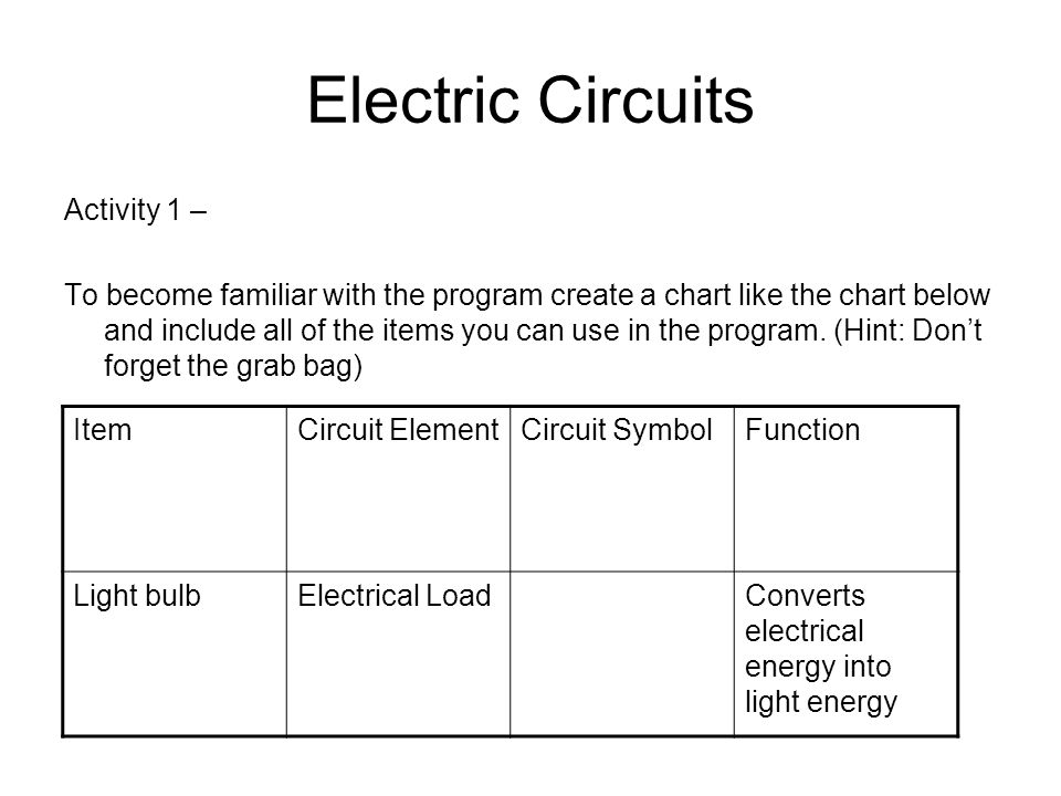 Electric Circuits Online Lab 1.Building circuits 2.Measuring Voltage ...