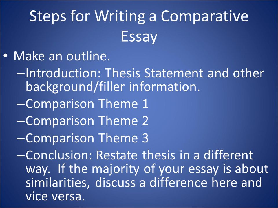 Writing An Essay Thesis