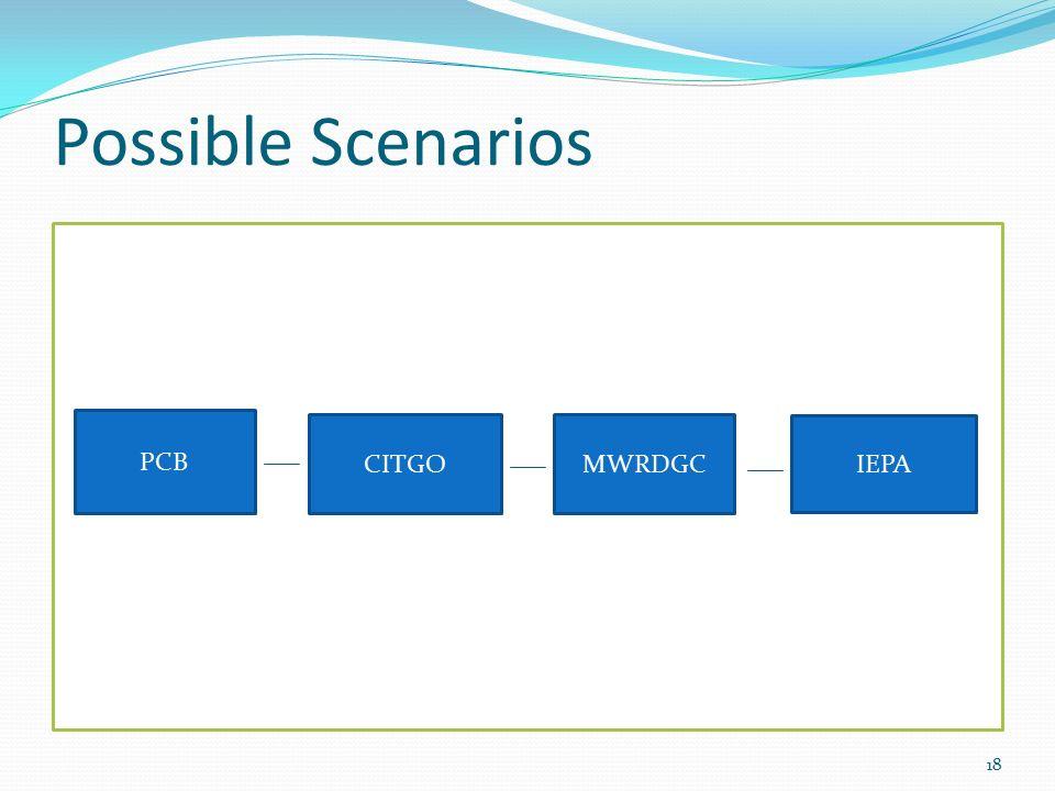 Possible Scenarios PCB CITGOMWRDGC IEPA 18