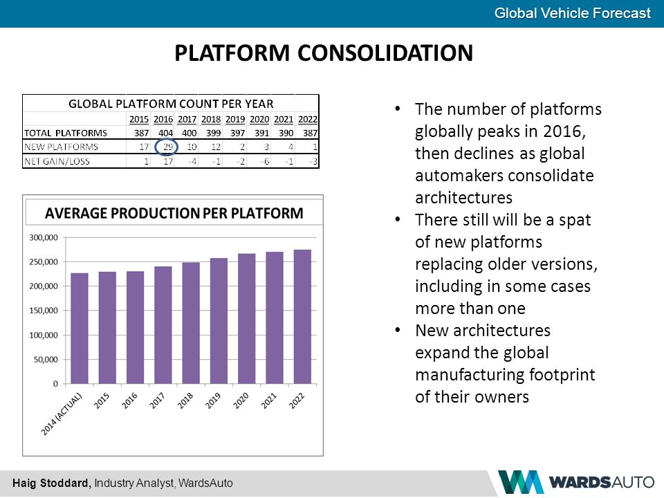 """global well intervention industry survey forecast """"well intervention market""""wiseguyrerportscom presents """"global well intervention market size, status and forecast 2025"""" new document to its studies database &nbsp."""