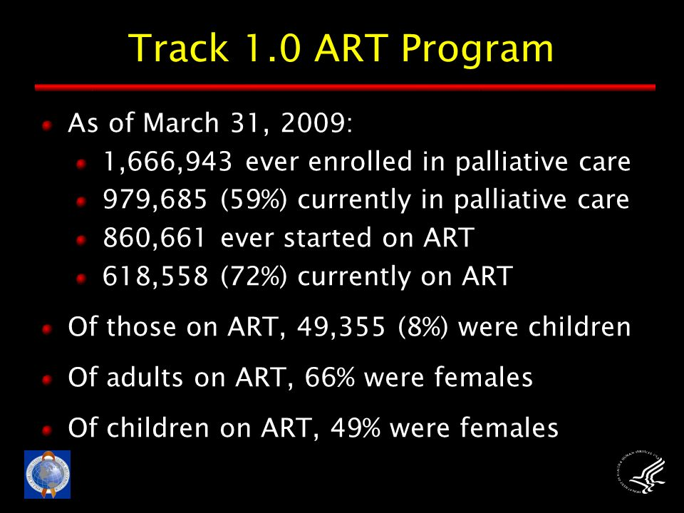 Track 1.0 ART Program As of March 31, 2009: 1,666,943 ever enrolled in palliative care 979,685 (59%) currently in palliative care 860,661 ever started on ART 618,558 (72%) currently on ART Of those on ART, 49,355 (8%) were children Of adults on ART, 66% were females Of children on ART, 49% were females