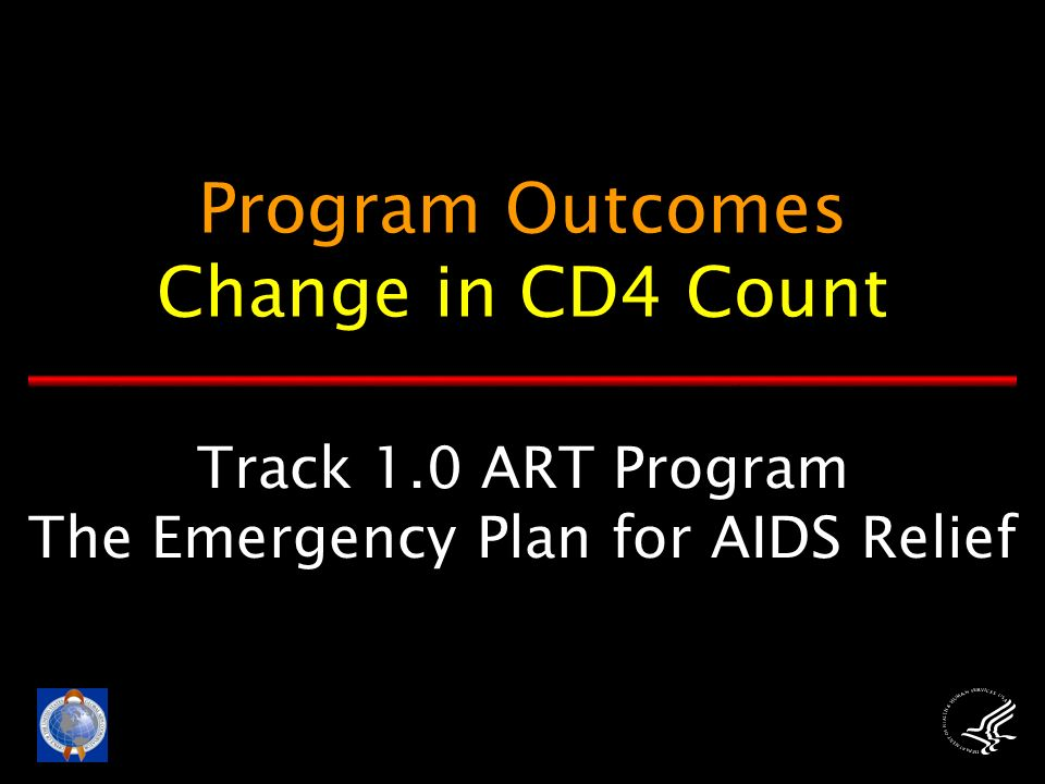 Track 1.0 ART Program The Emergency Plan for AIDS Relief Program Outcomes Change in CD4 Count