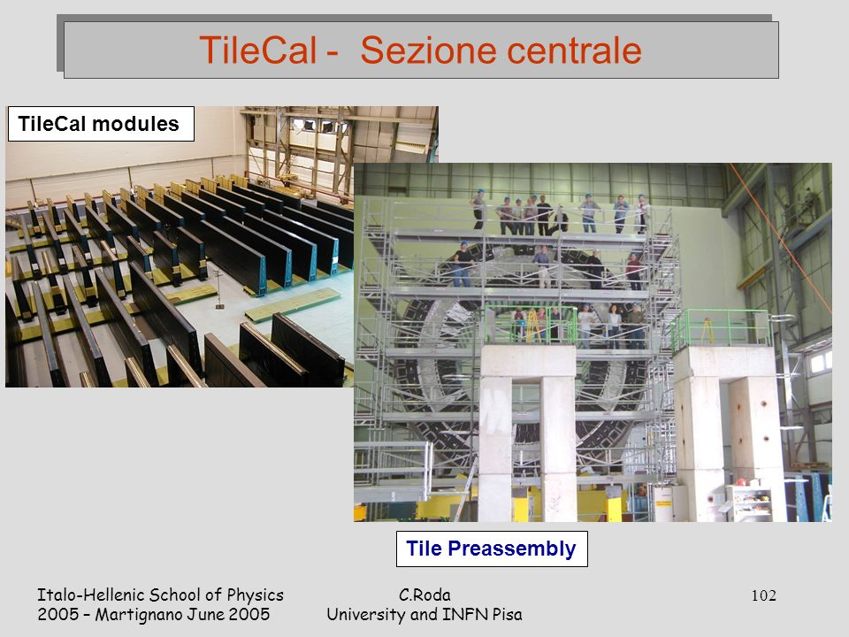 Italo-Hellenic School of Physics 2005 – Martignano June 2005 C.Roda University and INFN Pisa 102 TileCal - Sezione centrale Tile Preassembly TileCal modules