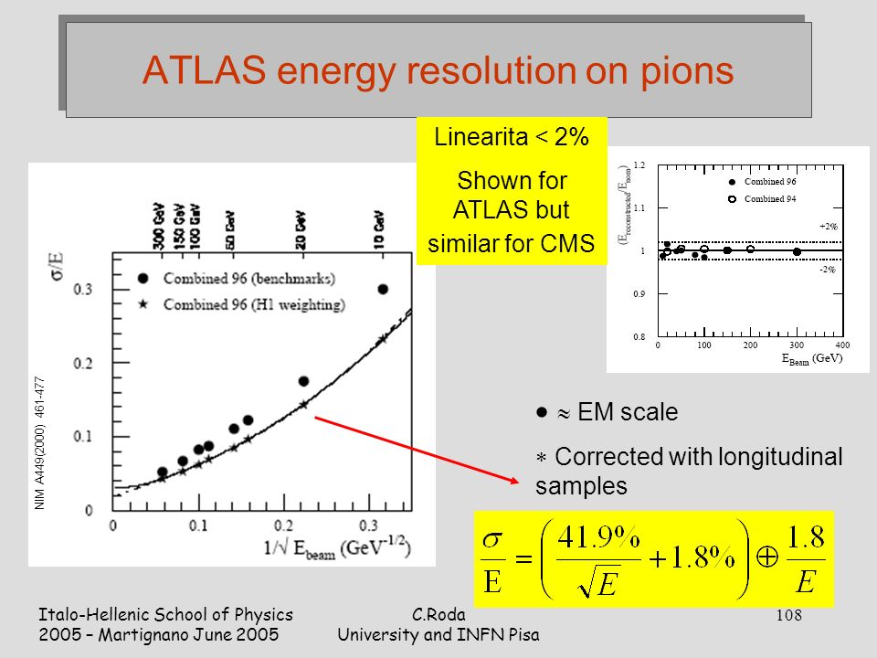 Italo-Hellenic School of Physics 2005 – Martignano June 2005 C.Roda University and INFN Pisa 108 ATLAS energy resolution on pions Linearita < 2% Shown for ATLAS but similar for CMS NIM A449(2000)   EM scale  Corrected with longitudinal samples