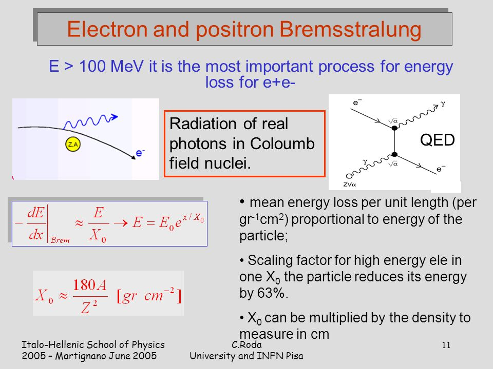 Italo-Hellenic School of Physics 2005 – Martignano June 2005 C.Roda University and INFN Pisa 11 Electron and positron Bremsstralung Radiation of real photons in Coloumb field nuclei.