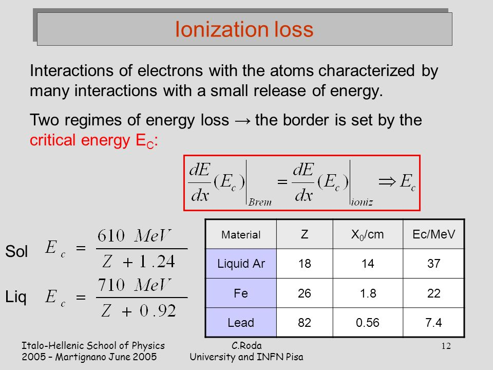 Italo-Hellenic School of Physics 2005 – Martignano June 2005 C.Roda University and INFN Pisa 12 Ionization loss Interactions of electrons with the atoms characterized by many interactions with a small release of energy.