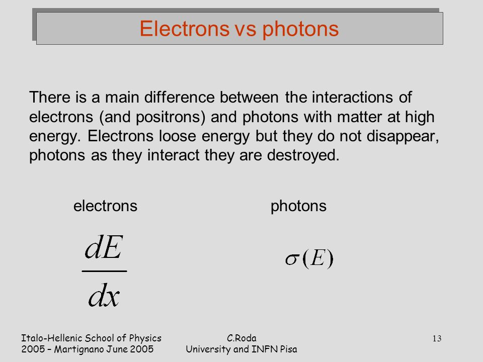 Italo-Hellenic School of Physics 2005 – Martignano June 2005 C.Roda University and INFN Pisa 13 Electrons vs photons There is a main difference between the interactions of electrons (and positrons) and photons with matter at high energy.