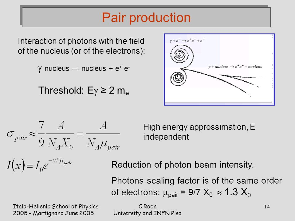 Italo-Hellenic School of Physics 2005 – Martignano June 2005 C.Roda University and INFN Pisa 14 Pair production Interaction of photons with the field of the nucleus (or of the electrons):  nucleus → nucleus + e + e - Threshold: E  ≥ 2 m e High energy approssimation, E independent Reduction of photon beam intensity.