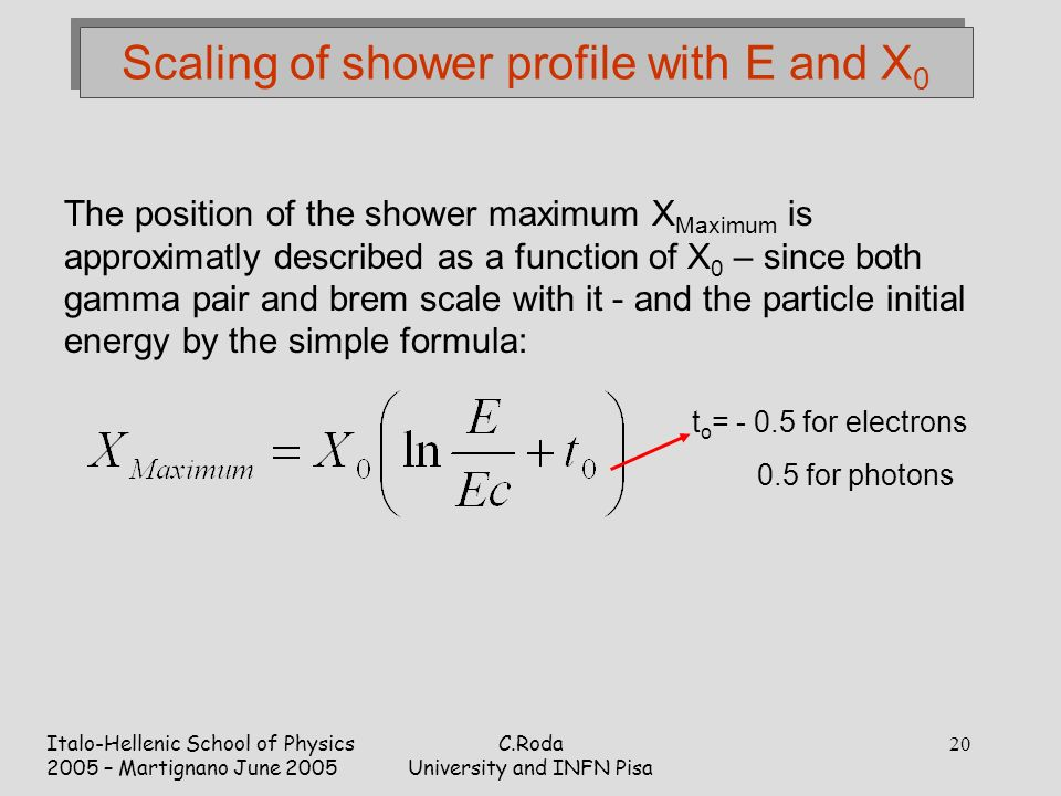 Italo-Hellenic School of Physics 2005 – Martignano June 2005 C.Roda University and INFN Pisa 20 Scaling of shower profile with E and X 0 The position of the shower maximum X Maximum is approximatly described as a function of X 0 – since both gamma pair and brem scale with it - and the particle initial energy by the simple formula: t o = for electrons 0.5 for photons