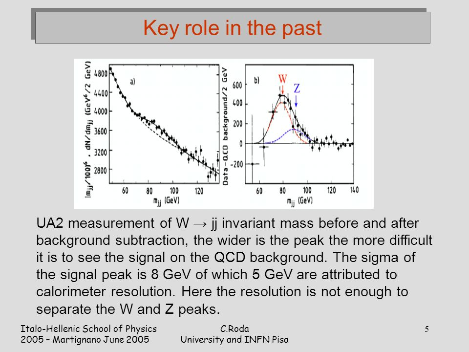 Italo-Hellenic School of Physics 2005 – Martignano June 2005 C.Roda University and INFN Pisa 5 Key role in the past UA2 measurement of W → jj invariant mass before and after background subtraction, the wider is the peak the more difficult it is to see the signal on the QCD background.