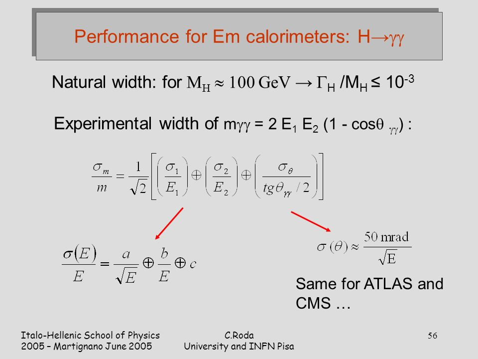 Italo-Hellenic School of Physics 2005 – Martignano June 2005 C.Roda University and INFN Pisa 56 Performance for Em calorimeters: H→  Natural width: for M H  100 GeV →  H /M H ≤ Experimental width of m  = 2 E 1 E 2 (1 - cos   ) : Same for ATLAS and CMS …