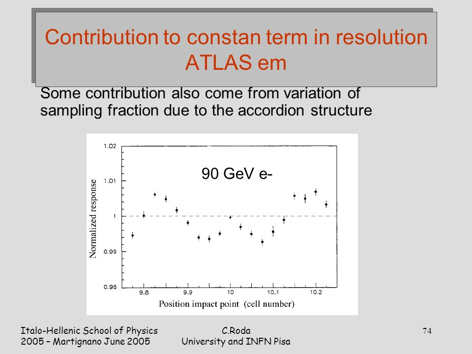 Italo-Hellenic School of Physics 2005 – Martignano June 2005 C.Roda University and INFN Pisa 74 Contribution to constan term in resolution ATLAS em 90 GeV e- Some contribution also come from variation of sampling fraction due to the accordion structure