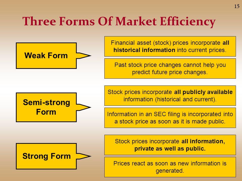 Efficient Market Hypothesis Behavioural Finance