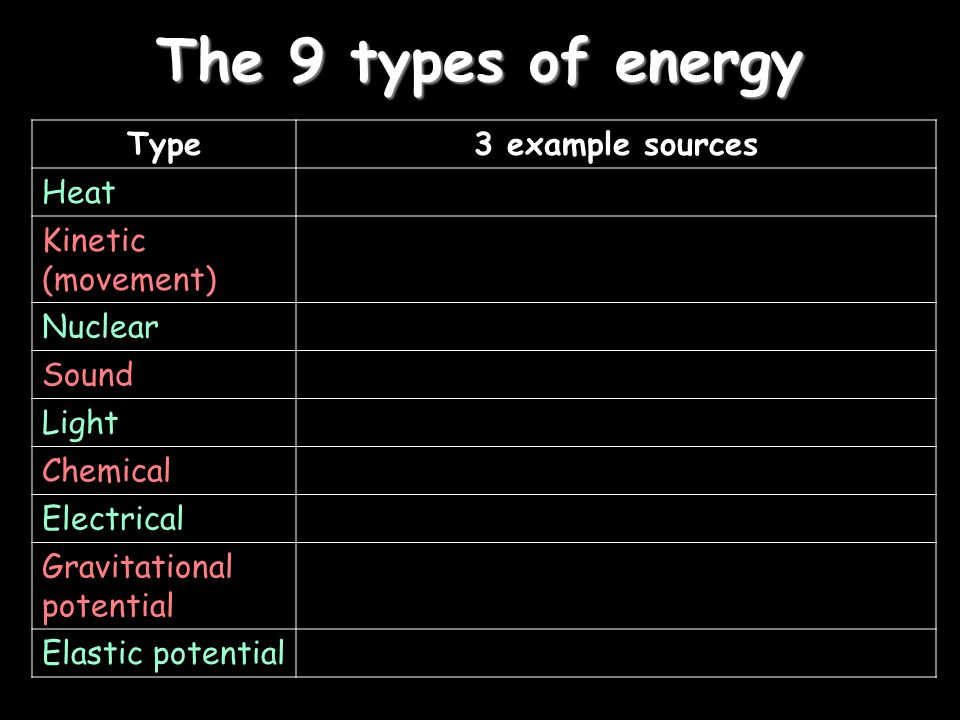 Nuclear Potential Energy Examples