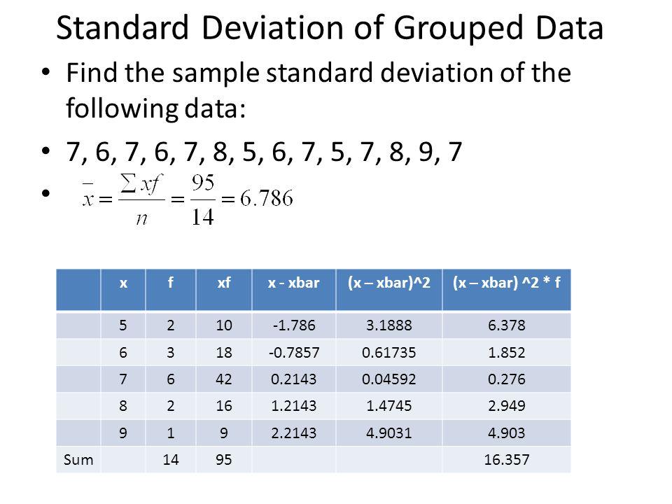 standard deviation and data