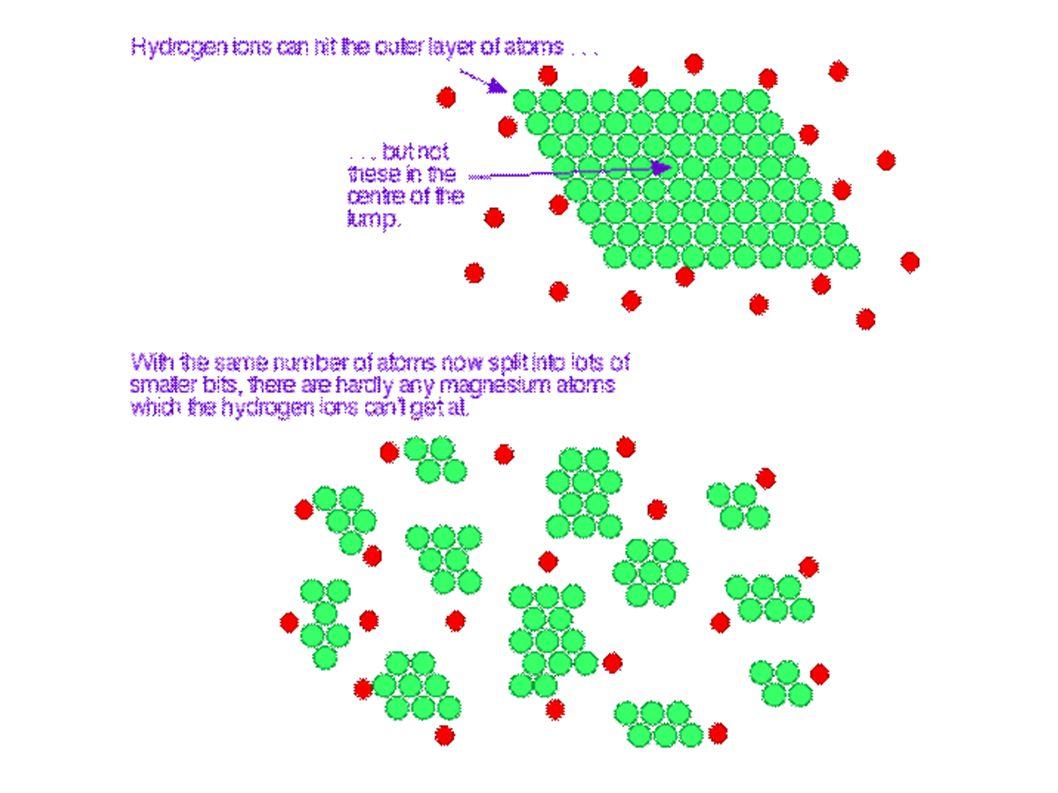 factors effecting reaction rates chem lab