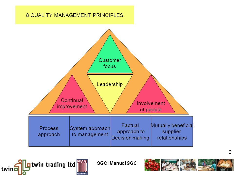 quality management principles Learn more about total quality management / tqm to understand its focus, principles and support tools on continuous improvement of products and services.