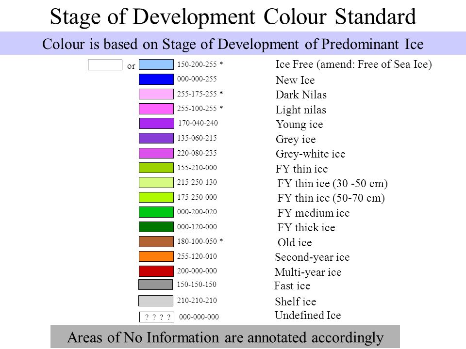 Interpreting ice charts: stage of development colour standard