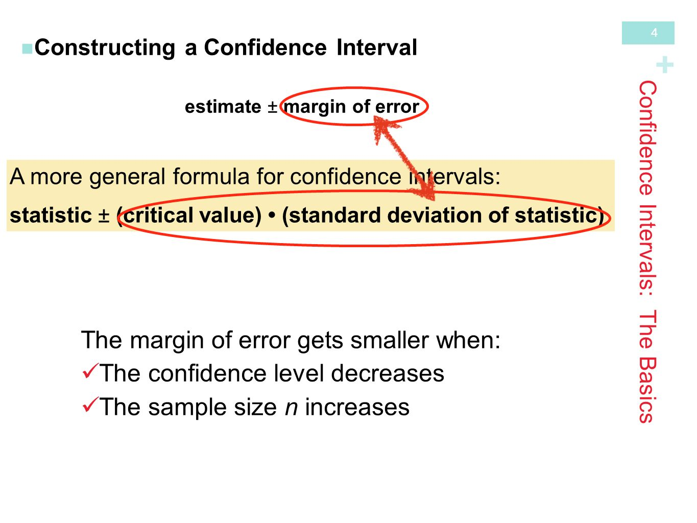 4 + 4 Constructing A Confidence Interval Estimate ± Margin Of Error A More  General Formula 28 Central Limit Theorem How To Calculate Standard  Deviation