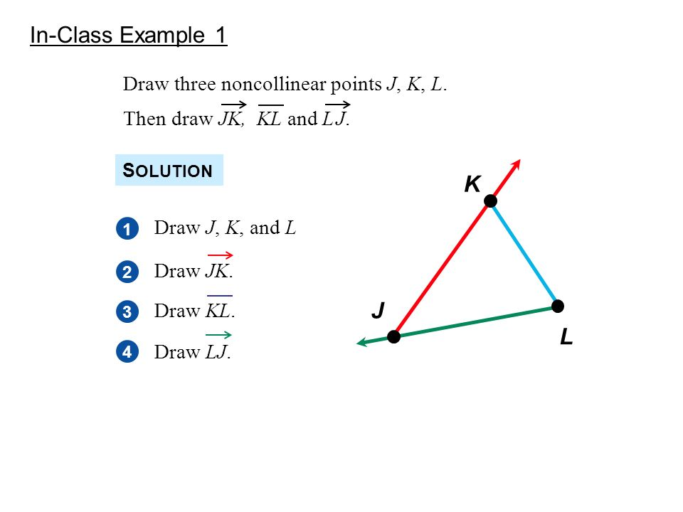 mjgds-math - Through any three noncollinear points there is ...