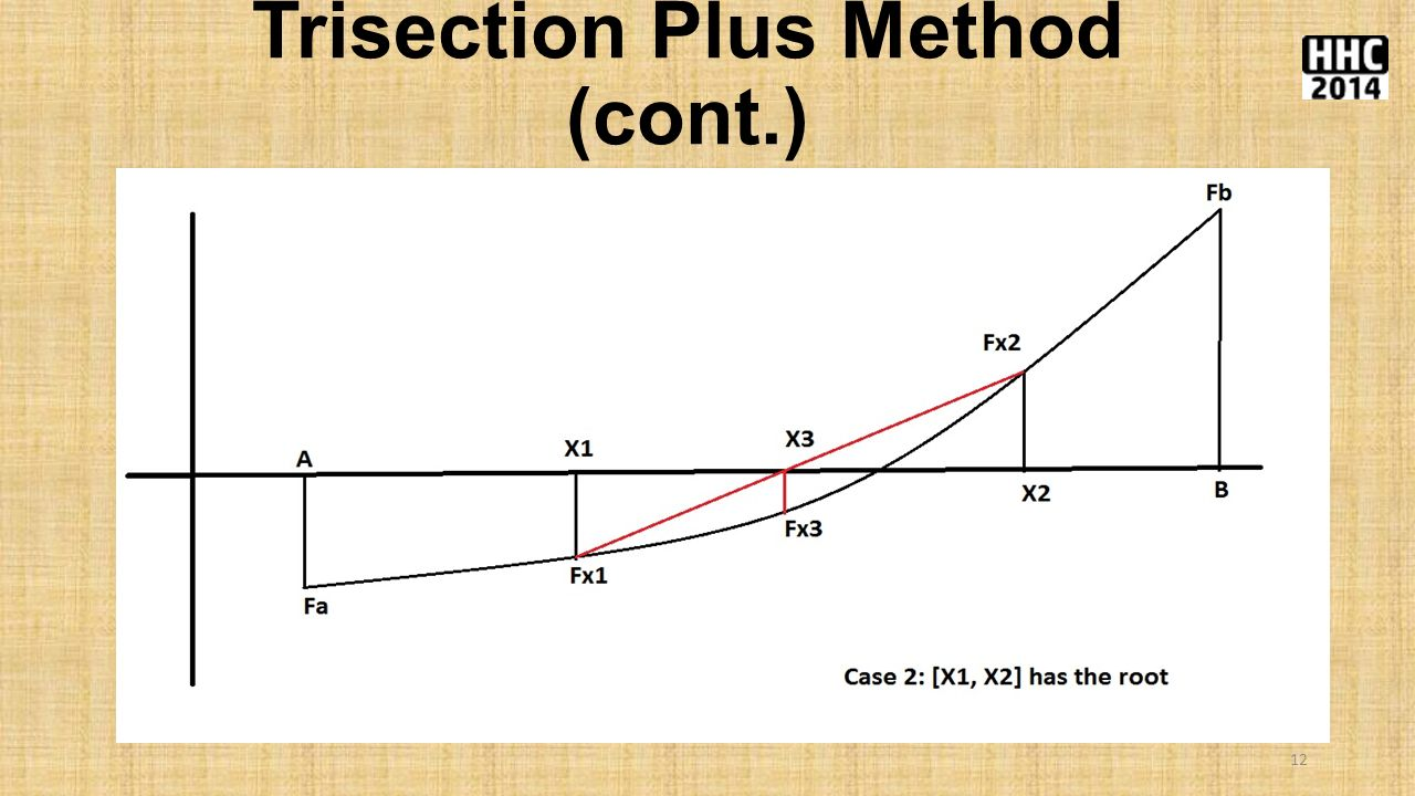 Trisection Plus Method (cont.) 12