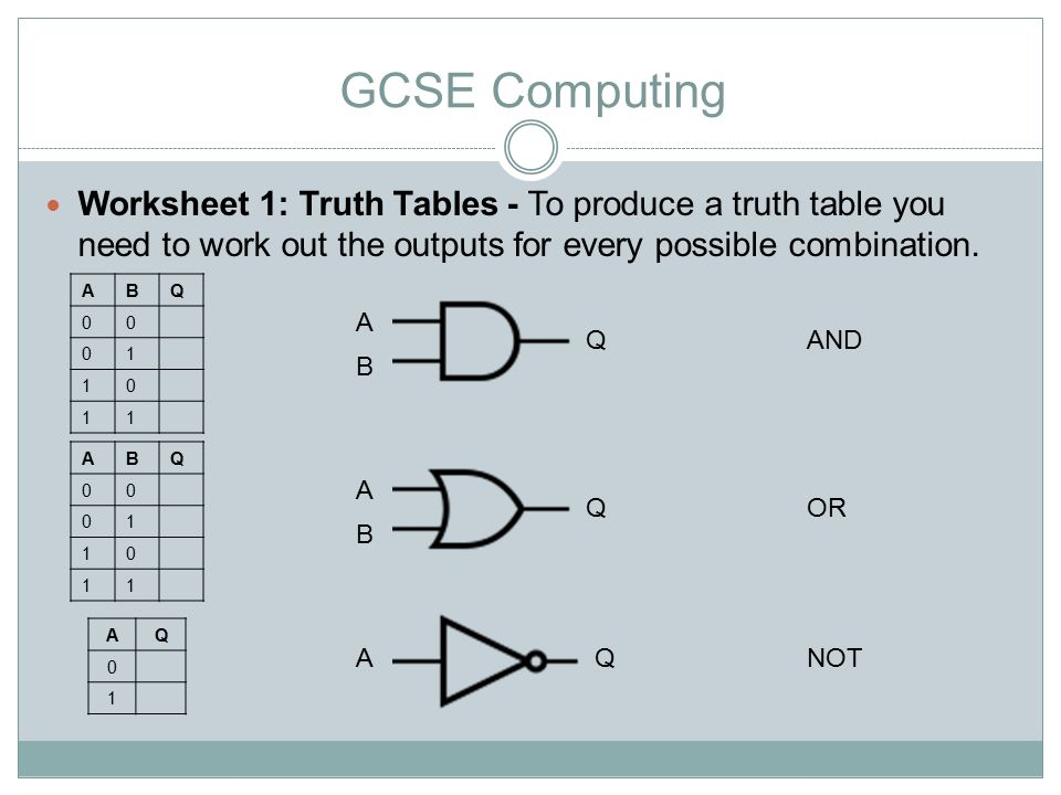1 GCSE Computing Binary Logic GCSE Computing 2 Candidates should – Truth Tables Worksheet