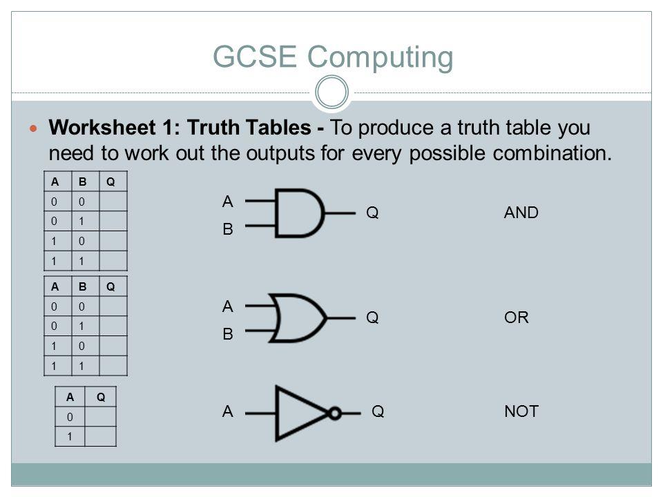 1 GCSE Computing Binary Logic GCSE Computing 2 Candidates should – Truth Table Worksheet
