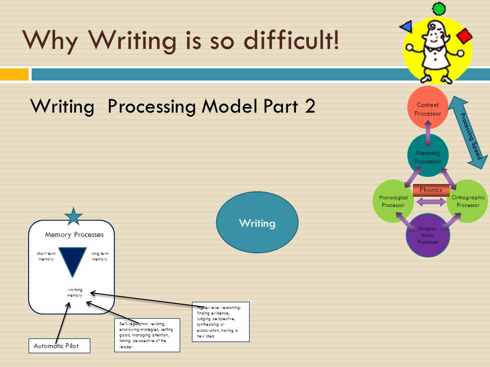 Why is writing so difficult?