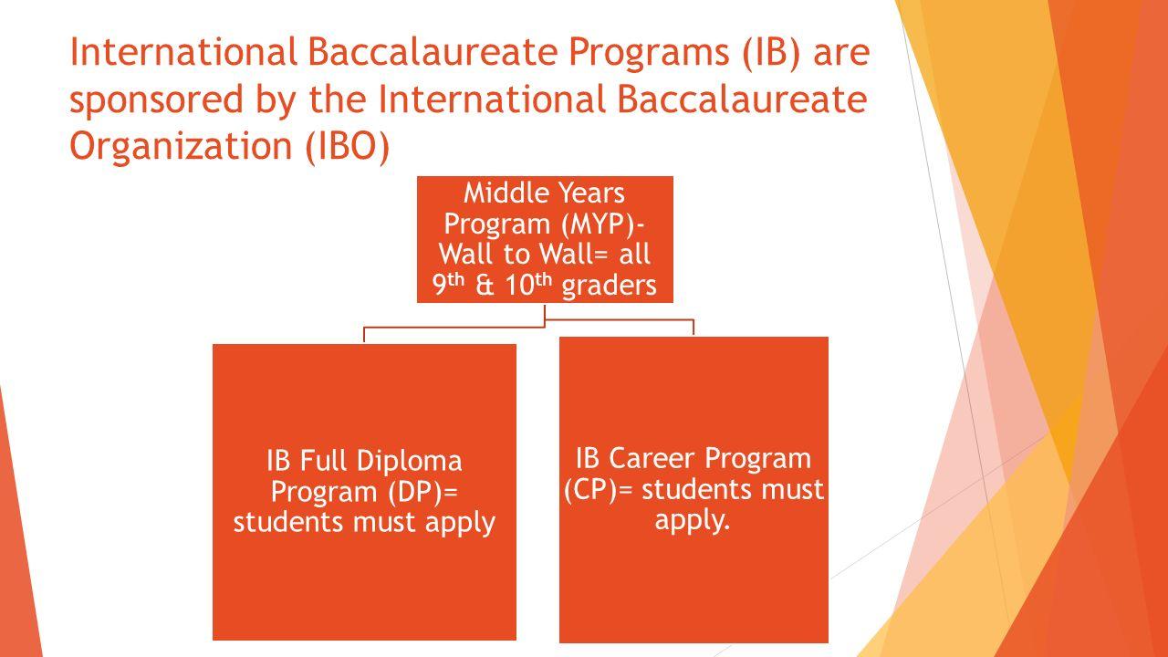 Future ib diploma program dp career program cp or subject 3 middle xflitez Choice Image
