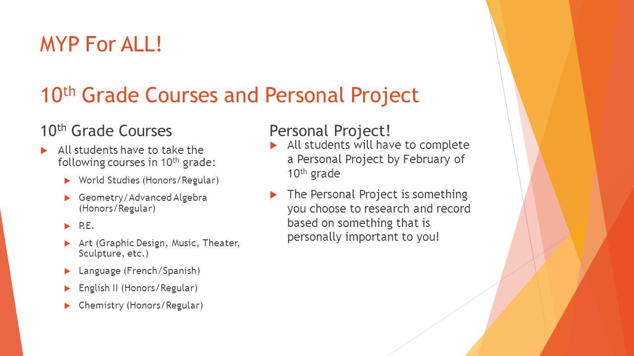 Future ib diploma program dp career program cp or subject 5 myp xflitez Choice Image