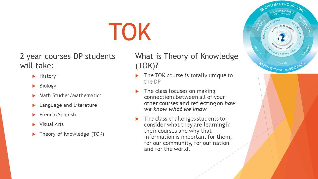 body language tok ib diploma