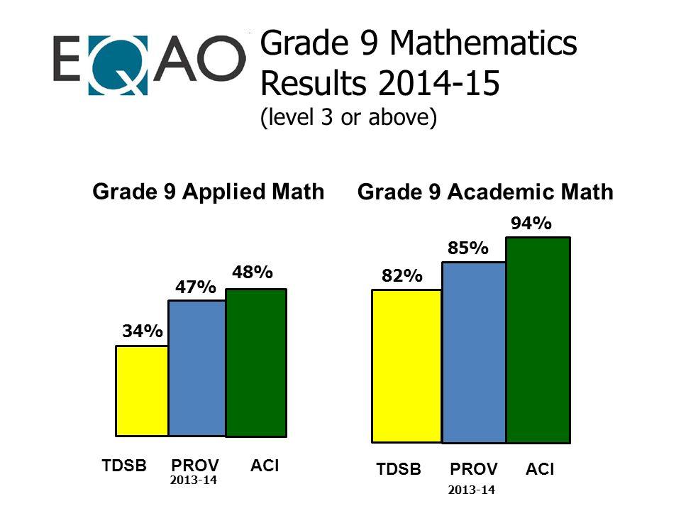 Grade 9 Academic Math Worksheets needmathhelp com grade 9 – Grade Nine Math Worksheets