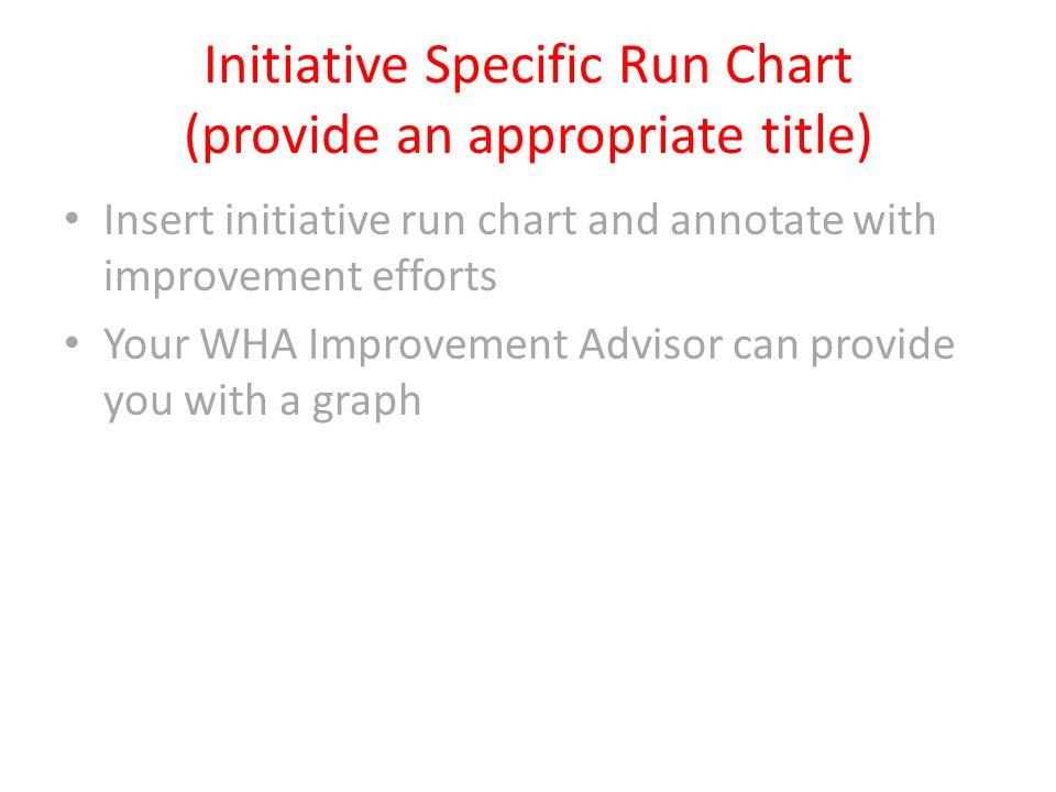 run chart template yelom digitalsite co