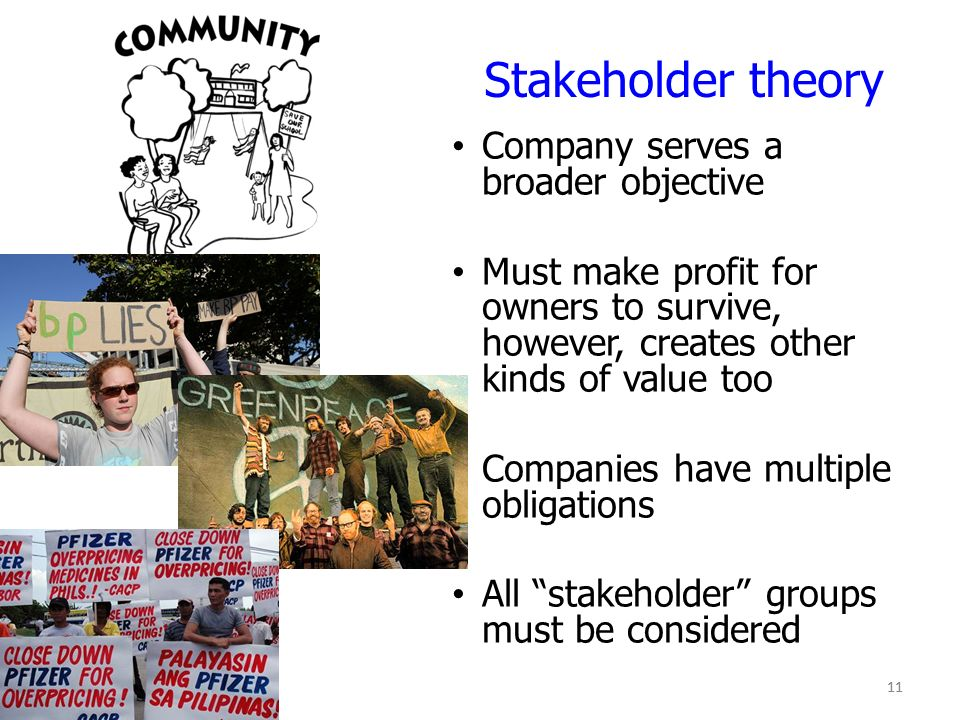 Company serves a broader objective Must make profit for owners to survive, however, creates other kinds of value too Companies have multiple obligations All stakeholder groups must be considered 11 Stakeholder theory 11