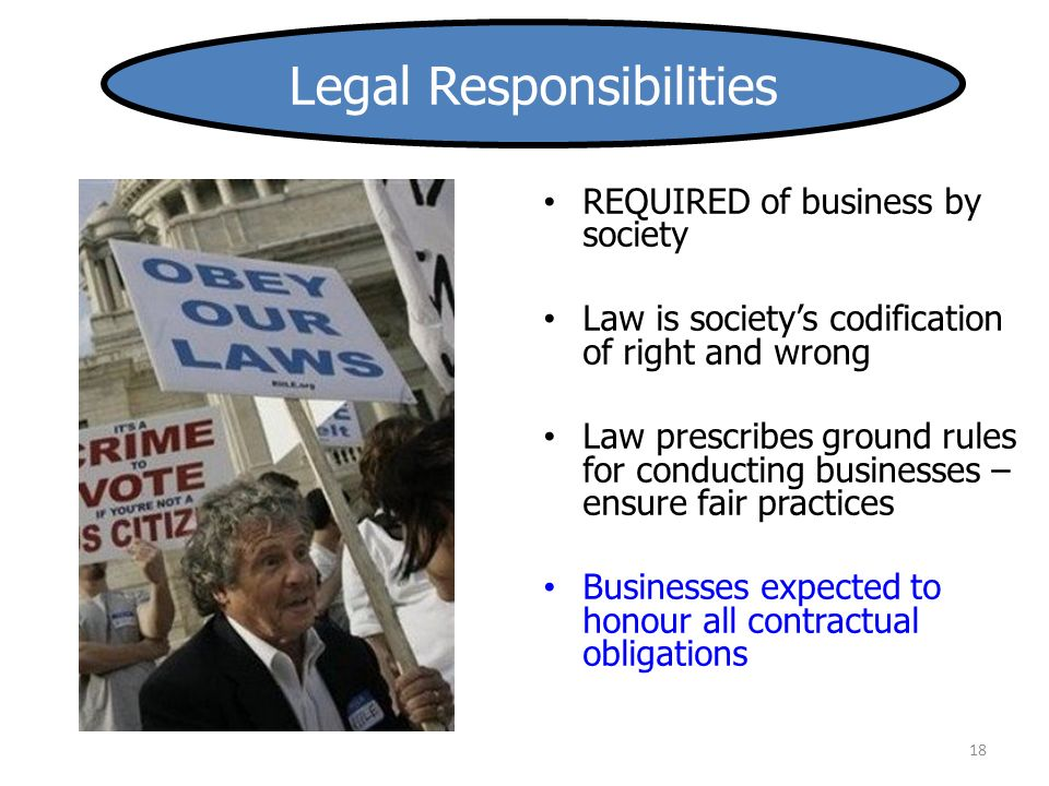 18 REQUIRED of business by society Law is society's codification of right and wrong Law prescribes ground rules for conducting businesses – ensure fair practices Businesses expected to honour all contractual obligations Legal Responsibilities