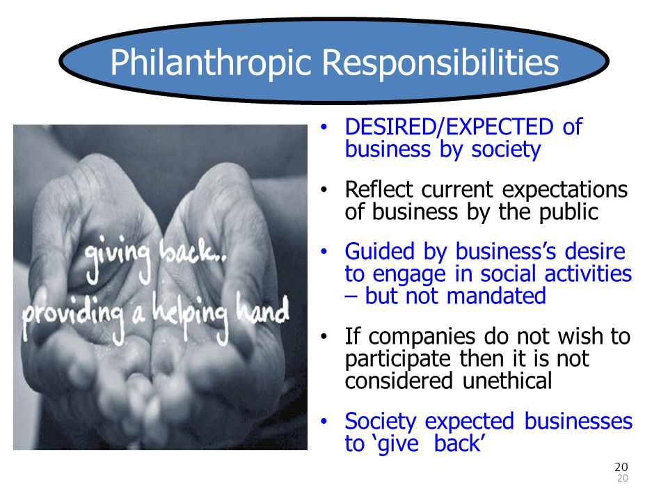 20 DESIRED/EXPECTED of business by society Reflect current expectations of business by the public Guided by business's desire to engage in social activities – but not mandated If companies do not wish to participate then it is not considered unethical Society expected businesses to 'give back' Philanthropic Responsibilities 20