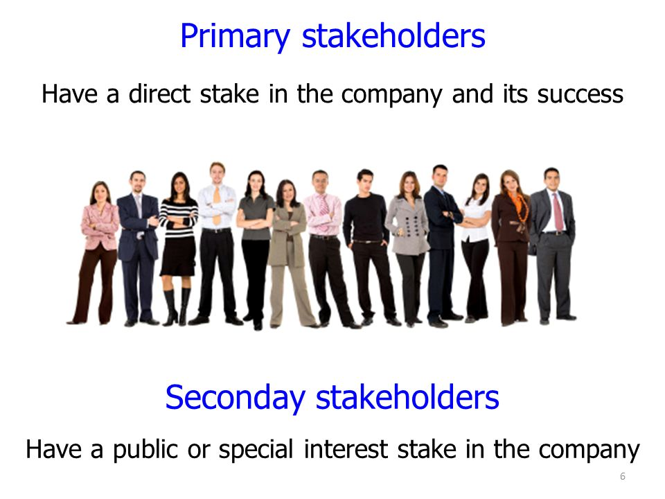 6 Primary stakeholders Have a direct stake in the company and its success Seconday stakeholders Have a public or special interest stake in the company 6