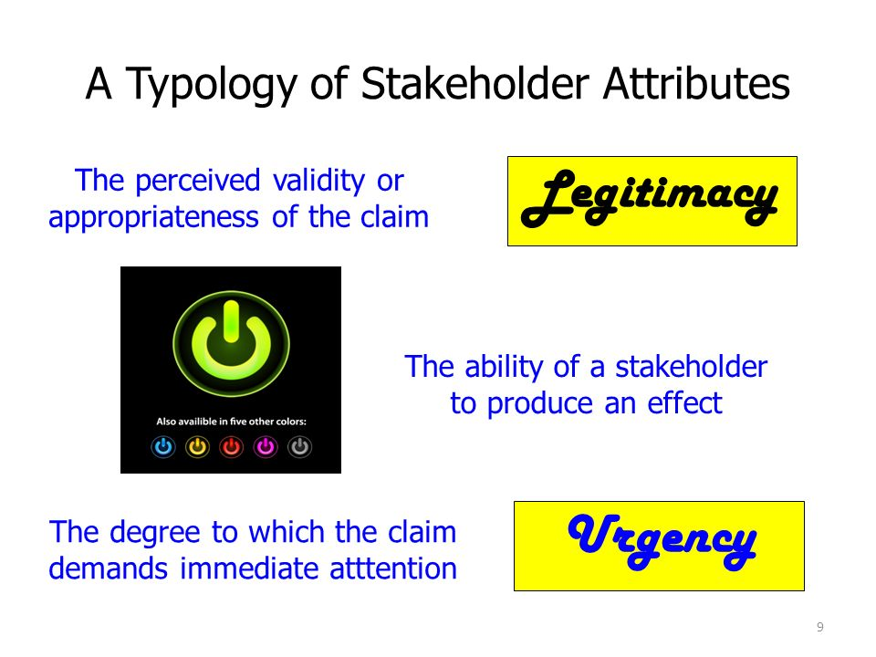 9 A Typology of Stakeholder Attributes The perceived validity or appropriateness of the claim The ability of a stakeholder to produce an effect The degree to which the claim demands immediate atttention Legitimacy Urgency