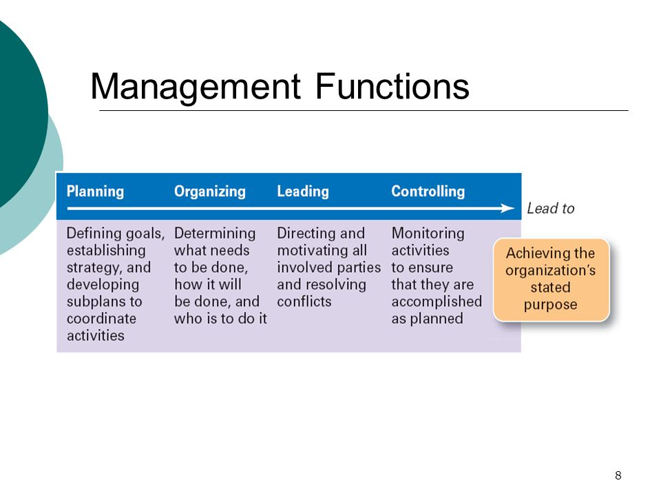 8 Management Functions