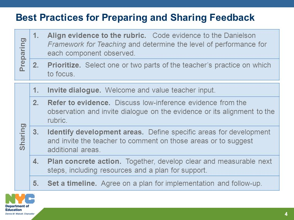 Best Practices for Preparing and Sharing Feedback 4 Preparing 1.Align evidence to the rubric. Code evidence to the Danielson Framework for Teaching an