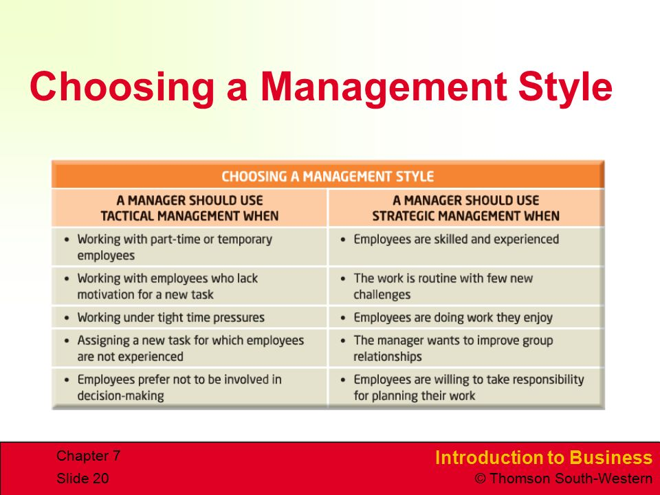 Introduction to Business © Thomson South-Western Choosing a Management Style Chapter 7 Slide 20