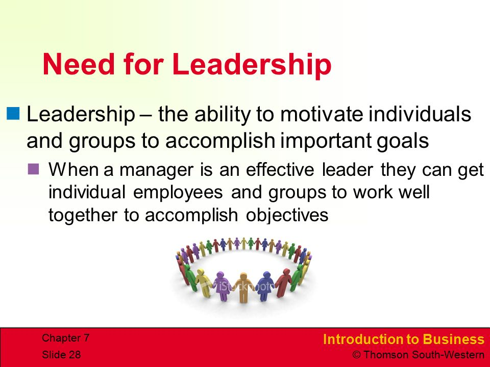 Introduction to Business © Thomson South-Western Chapter 7 Slide 28 Need for Leadership Leadership – the ability to motivate individuals and groups to accomplish important goals When a manager is an effective leader they can get individual employees and groups to work well together to accomplish objectives