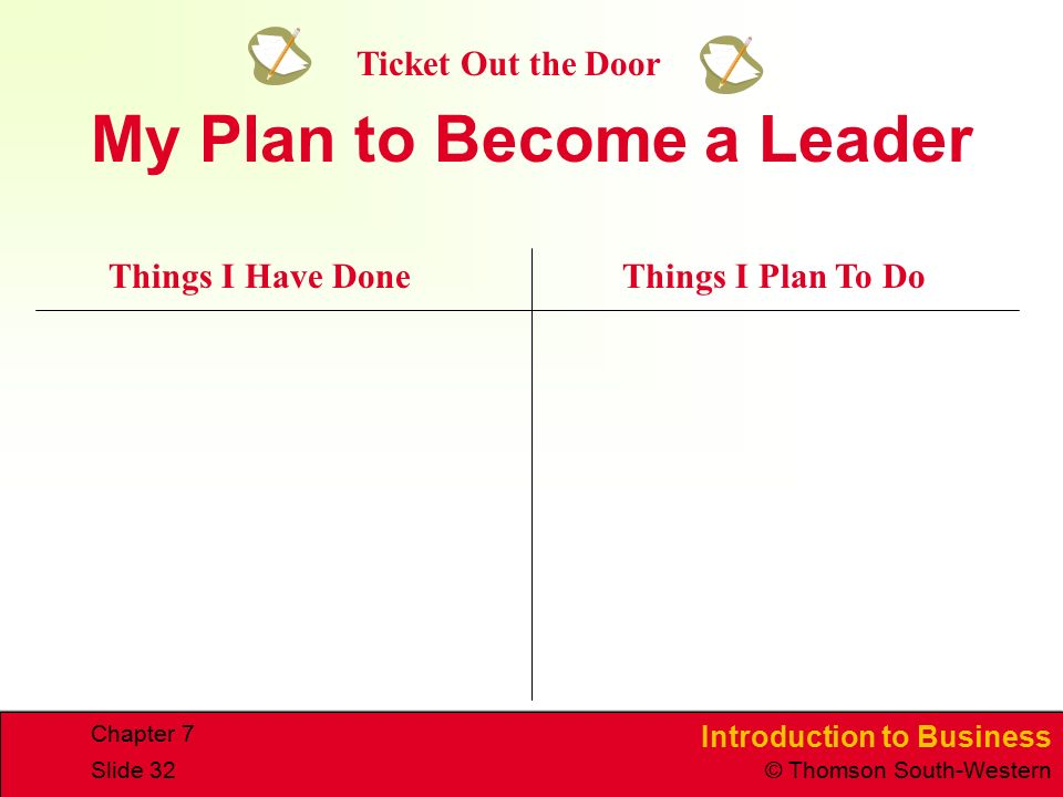 Introduction to Business © Thomson South-Western Chapter 7 Slide 32 My Plan to Become a Leader Things I Plan To DoThings I Have Done Ticket Out the Door